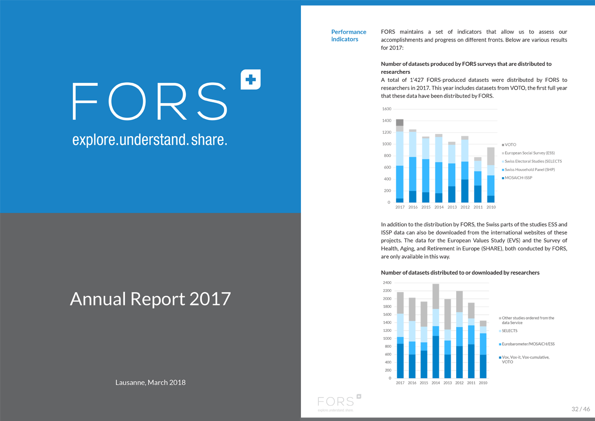 FORS - Annual Report